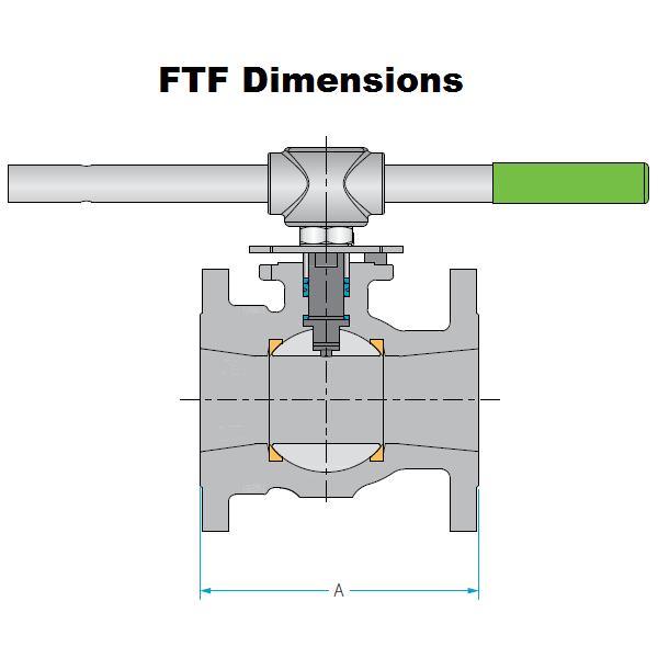 Długość zabudowy FTF